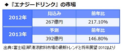 「XS エナジードリンク」にピンクレモネード味登場!発売記念イベント開催中!